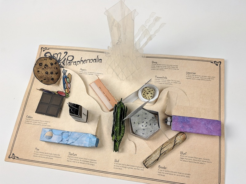 The paraphernalia spread paper engineered by Ray Marshall